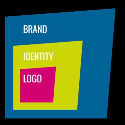 brand-identity-logo-thumb