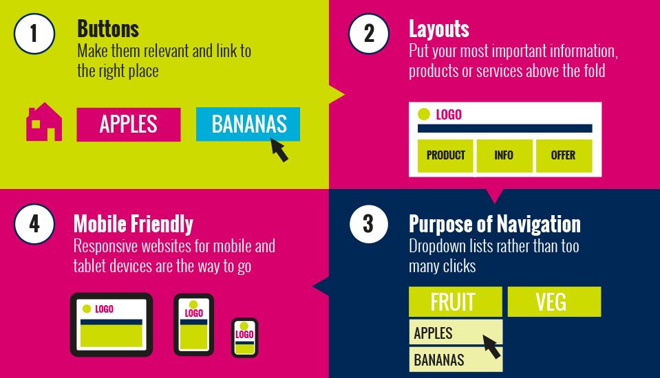 UI-infographic
